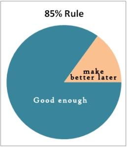 85-percent-rule
